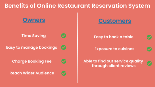 Benefits of online restaurant reservation system